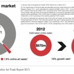 Plataformas de arte online: otra forma de inversión