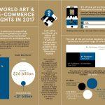TEFAF publica su primer informe sobre arte online