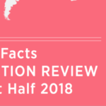 Las grandes de las subastas crecen sus resultados en la mitad de 2018